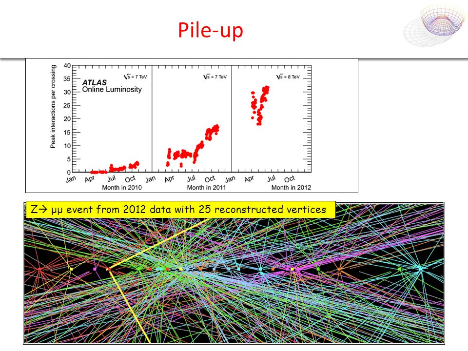 Pile-up N de Groot - QU326 Z  μμ event from 2012 data with 25 reconstructed vertices