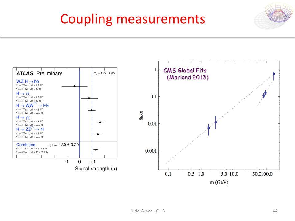 Coupling measurements N de Groot - QU344 CMS Global Fits (Moriond 2013) (Moriond 2013)