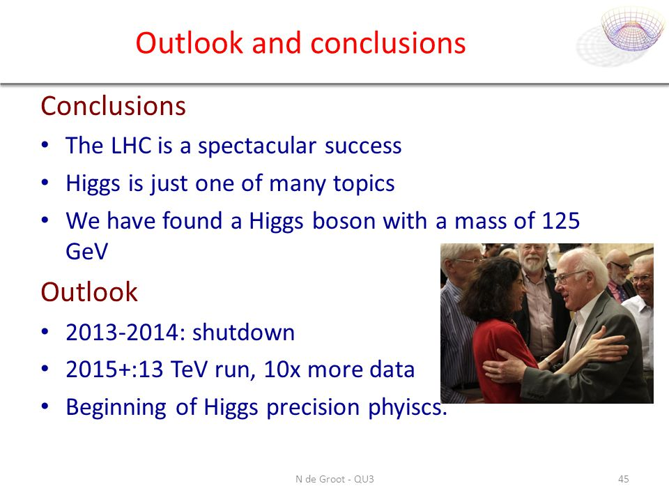 Outlook and conclusions Conclusions The LHC is a spectacular success Higgs is just one of many topics We have found a Higgs boson with a mass of 125 G