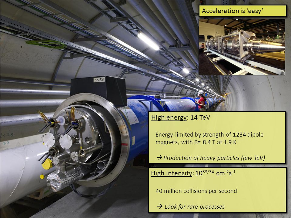 Acceleration is 'easy' High energy: 14 TeV Energy limited by strength of 1234 dipole magnets, with B= 8.4 T at 1.9 K  Production of heavy particles (