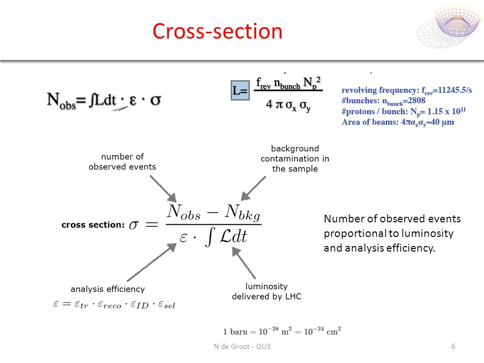 Cross-section N de Groot - QU36 Number of observed events proportional to luminosity and analysis efficiency.