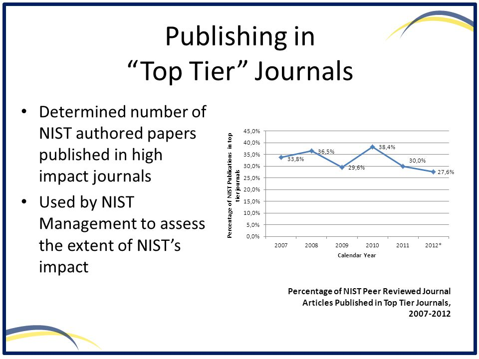 Percentage of NIST Peer Reviewed Journal Articles Published in Top Tier Journals, 2007-2012 Publishing in Top Tier Journals Determined number of NIST authored papers published in high impact journals Used by NIST Management to assess the extent of NIST's impact
