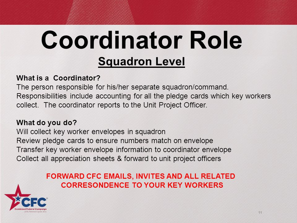 11 Coordinator Role Squadron Level What is a Coordinator.