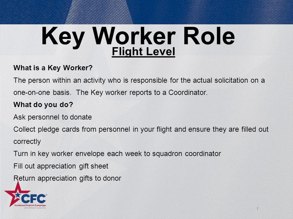 28 Key Worker Turn In Envelope