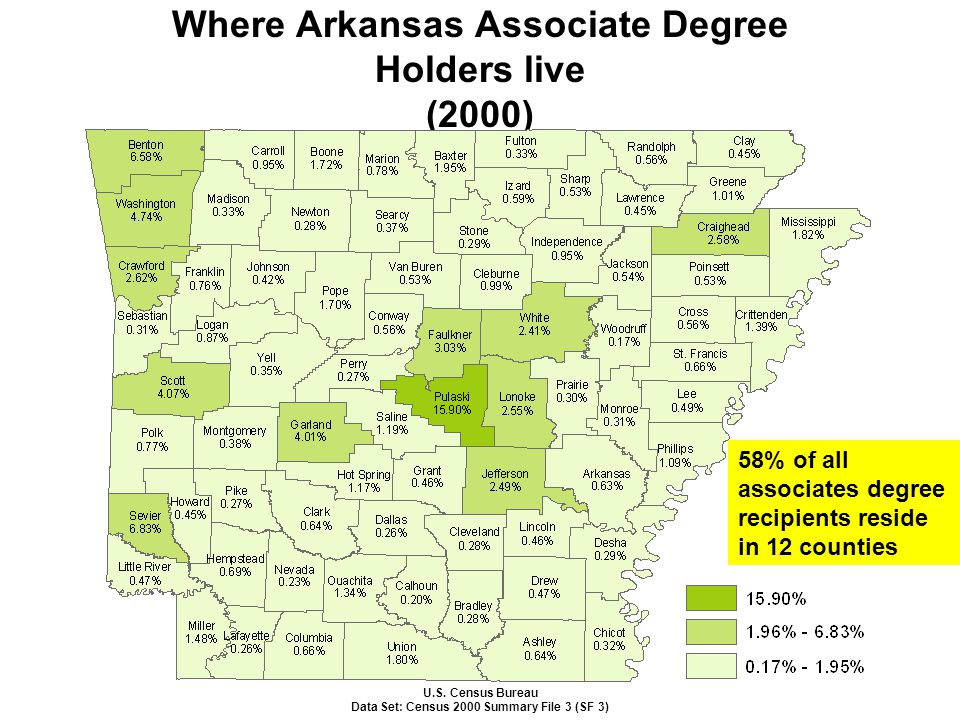 Where Arkansas Associate Degree Holders live (2000) U.S. Census Bureau Data Set: Census 2000 Summary File 3 (SF 3) Arkansas ranked 50 th (4%) Nation-w