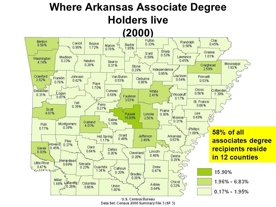 Strengthening the Arkansas Education Pipeline