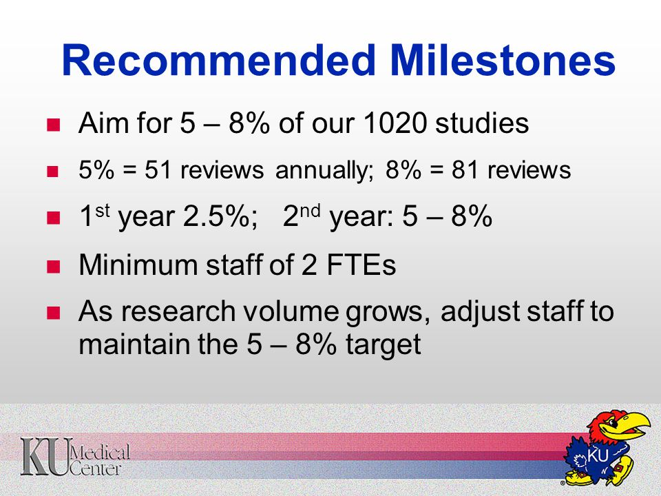 Recommended Milestones Aim for 5 – 8% of our 1020 studies 5% = 51 reviews annually; 8% = 81 reviews 1 st year 2.5%; 2 nd year: 5 – 8% Minimum staff of 2 FTEs As research volume grows, adjust staff to maintain the 5 – 8% target