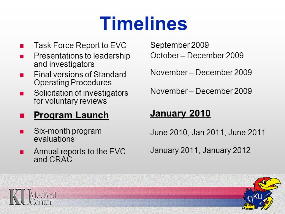 Timelines Task Force Report to EVC Presentations to leadership and investigators Final versions of Standard Operating Procedures Solicitation of investigators for voluntary reviews Program Launch Six-month program evaluations Annual reports to the EVC and CRAC September 2009 October – December 2009 November – December 2009 January 2010 June 2010, Jan 2011, June 2011 January 2011, January 2012