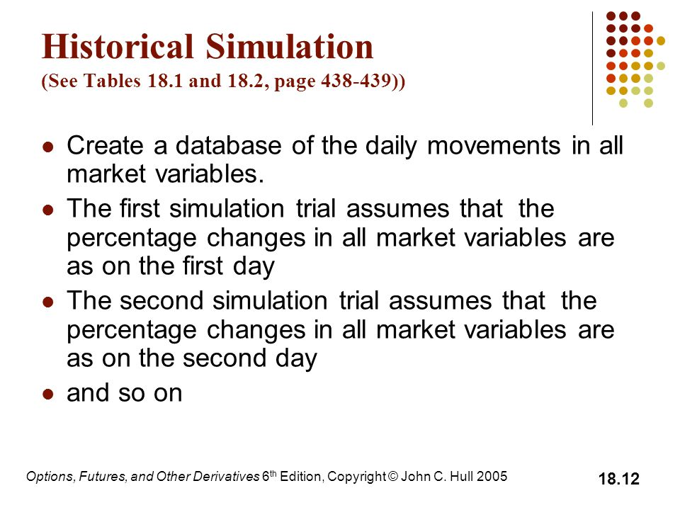 Options, Futures, and Other Derivatives 6 th Edition, Copyright © John C. Hull 2005 18.12 Historical Simulation (See Tables 18.1 and 18.2, page 438-43