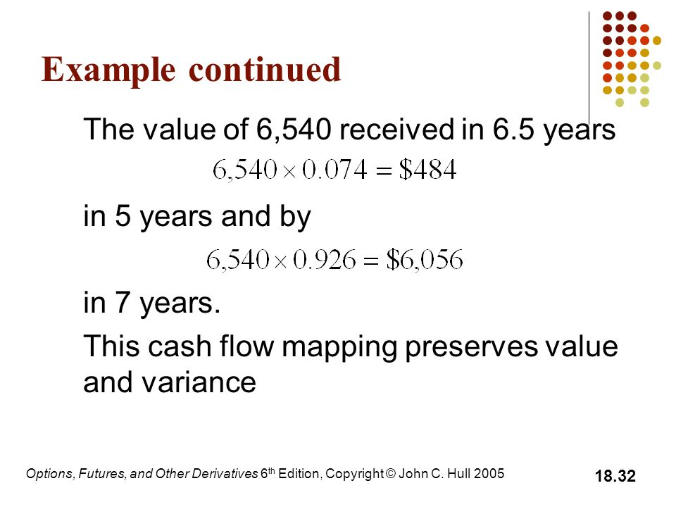 Options, Futures, and Other Derivatives 6 th Edition, Copyright © John C. Hull 2005 18.32 Example continued The value of 6,540 received in 6.5 years i