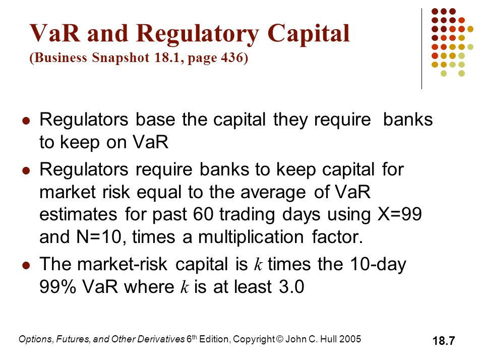 Options, Futures, and Other Derivatives 6 th Edition, Copyright © John C. Hull 2005 18.7 VaR and Regulatory Capital (Business Snapshot 18.1, page 436)