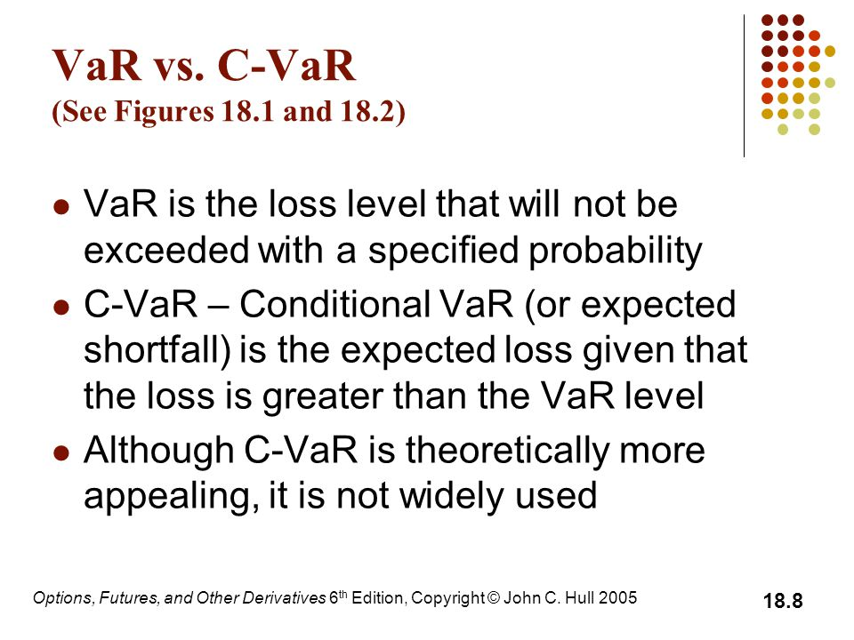 Options, Futures, and Other Derivatives 6 th Edition, Copyright © John C. Hull 2005 18.8 VaR vs. C-VaR (See Figures 18.1 and 18.2) VaR is the loss lev