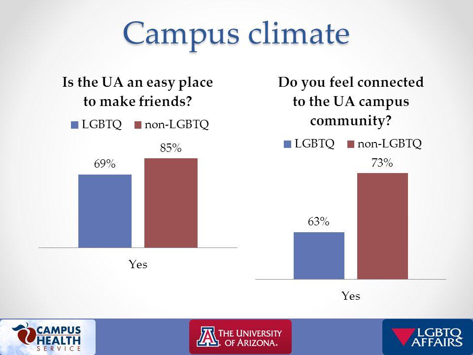 Campus climate