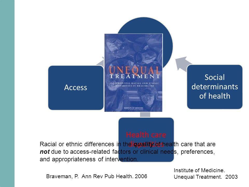 Health disparities Access Health care disparities Social determinants of health Braveman, P.