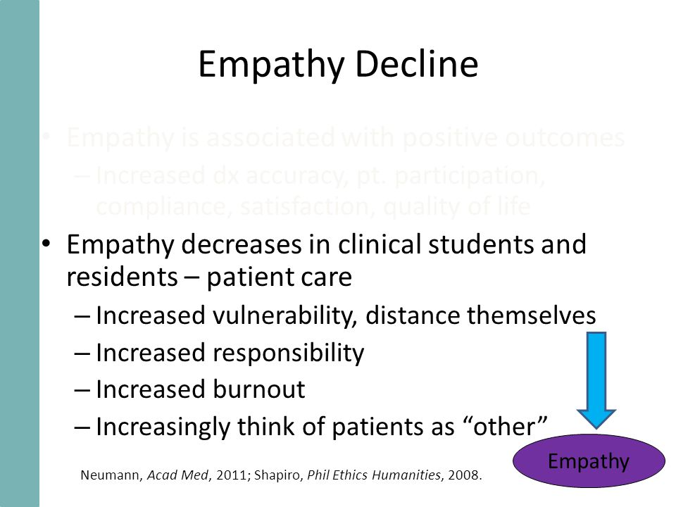 Empathy Decline Empathy is associated with positive outcomes – Increased dx accuracy, pt.