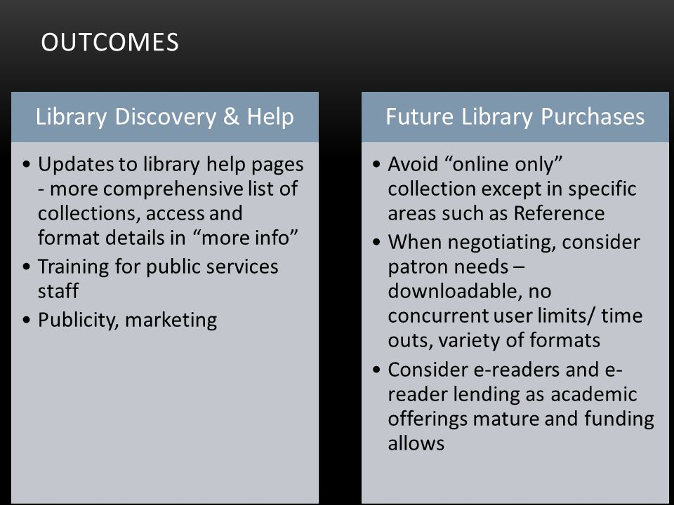 OUTCOMES Library Discovery & Help Updates to library help pages - more comprehensive list of collections, access and format details in more info Training for public services staff Publicity, marketing Future Library Purchases Avoid online only collection except in specific areas such as Reference When negotiating, consider patron needs – downloadable, no concurrent user limits/ time outs, variety of formats Consider e-readers and e- reader lending as academic offerings mature and funding allows