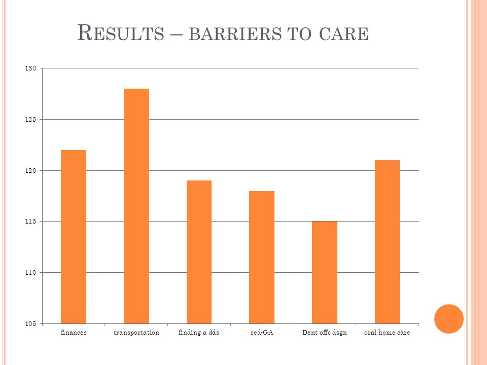R ESULTS – BARRIERS TO CARE