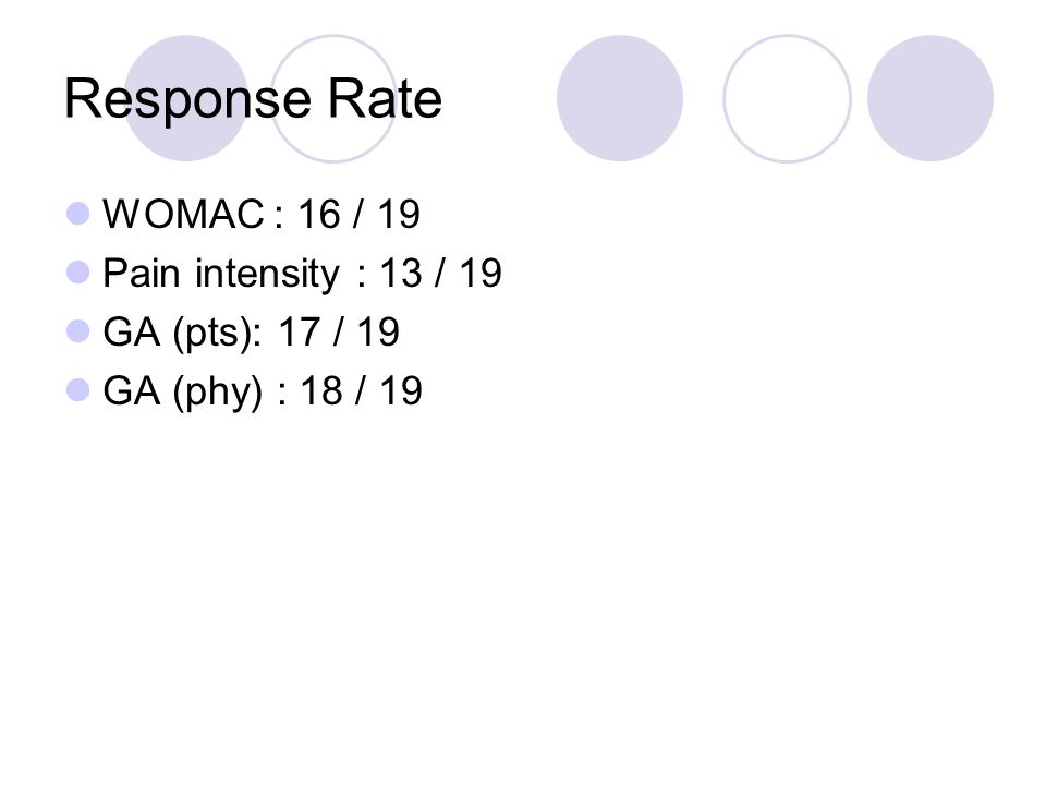 Response Rate WOMAC : 16 / 19 Pain intensity : 13 / 19 GA (pts): 17 / 19 GA (phy) : 18 / 19