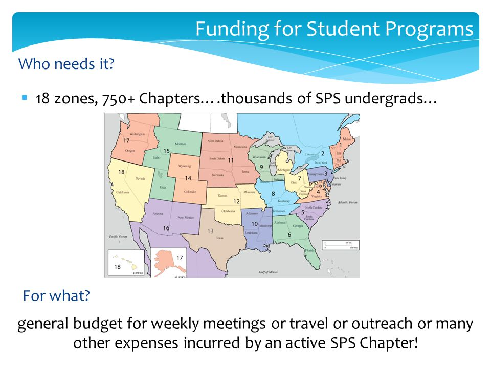 Funding for Student Programs  18 zones, 750+ Chapters….thousands of SPS undergrads… Who needs it.