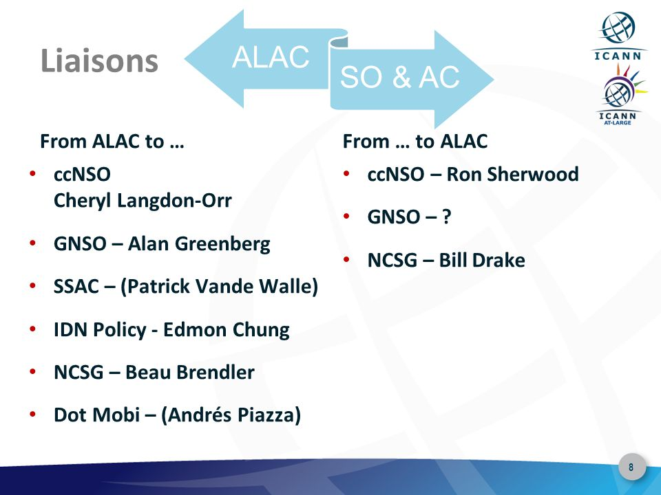 8 ALAC SO & AC Liaisons From ALAC to … ccNSO Cheryl Langdon-Orr GNSO – Alan Greenberg SSAC – (Patrick Vande Walle) IDN Policy - Edmon Chung NCSG – Beau Brendler Dot Mobi – (Andrés Piazza) From … to ALAC ccNSO – Ron Sherwood GNSO – .