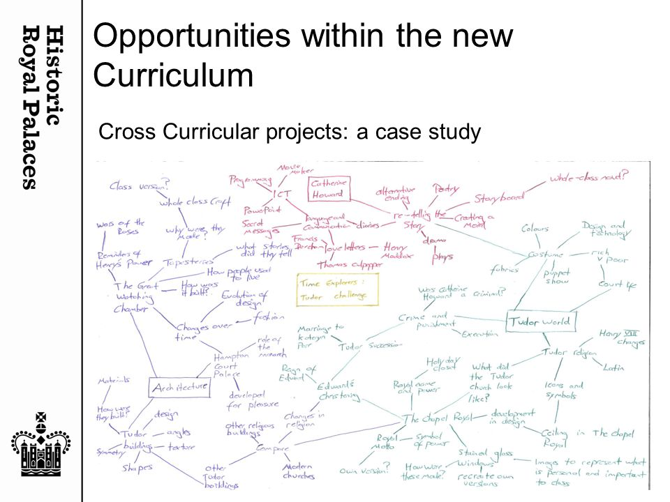 Opportunities within the new Curriculum Cross Curricular projects: a case study
