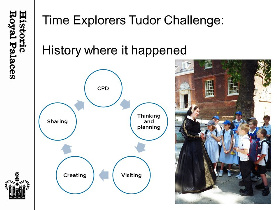 Time Explorers Tudor Challenge: History where it happened