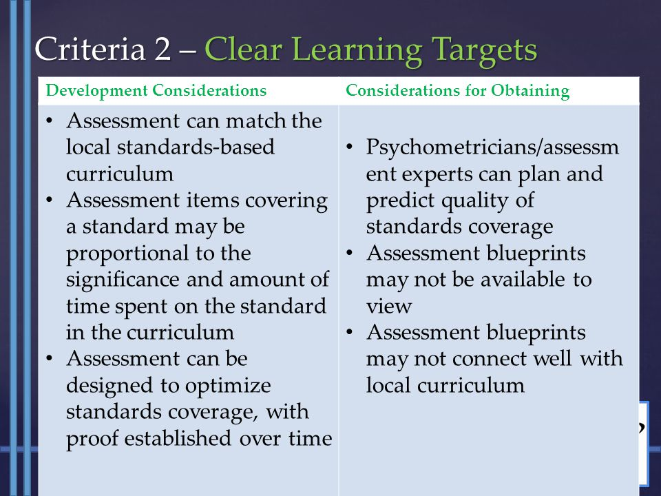Development ConsiderationsConsiderations for Obtaining Assessment can match the local standards-based curriculum Assessment items covering a standard