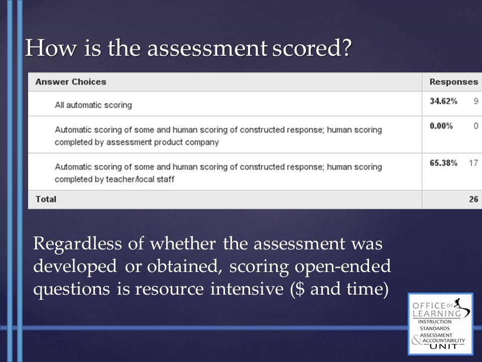 Regardless of whether the assessment was developed or obtained, scoring open-ended questions is resource intensive ($ and time)