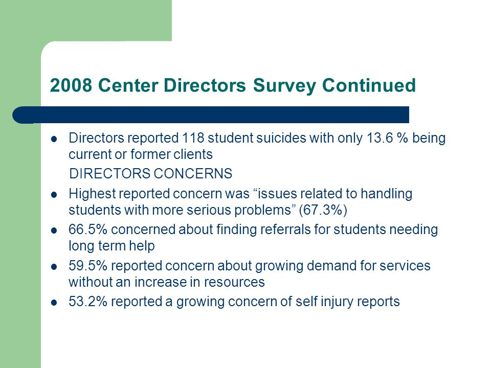 2008 Center Directors Survey Continued Directors reported 118 student suicides with only 13.6 % being current or former clients DIRECTORS CONCERNS Highest reported concern was issues related to handling students with more serious problems (67.3%) 66.5% concerned about finding referrals for students needing long term help 59.5% reported concern about growing demand for services without an increase in resources 53.2% reported a growing concern of self injury reports