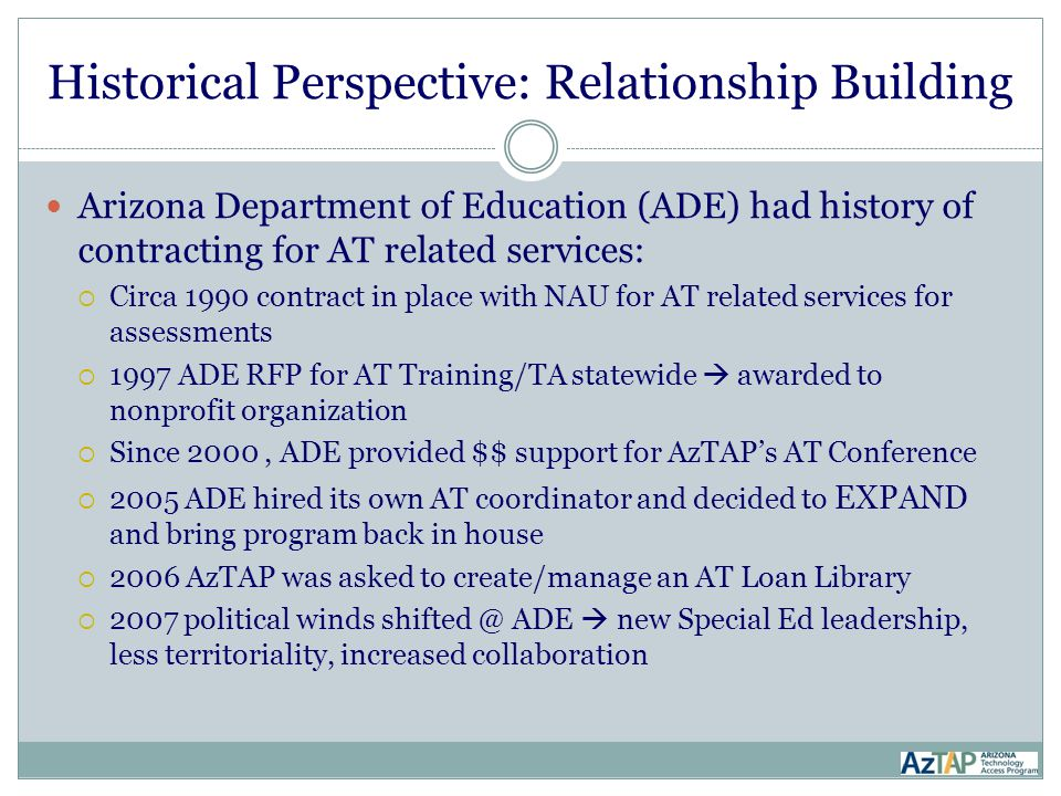 Historical Perspective: Relationship Building Arizona Department of Education (ADE) had history of contracting for AT related services:  Circa 1990 contract in place with NAU for AT related services for assessments  1997 ADE RFP for AT Training/TA statewide  awarded to nonprofit organization  Since 2000, ADE provided $$ support for AzTAP's AT Conference  2005 ADE hired its own AT coordinator and decided to EXPAND and bring program back in house  2006 AzTAP was asked to create/manage an AT Loan Library  2007 political winds shifted @ ADE  new Special Ed leadership, less territoriality, increased collaboration