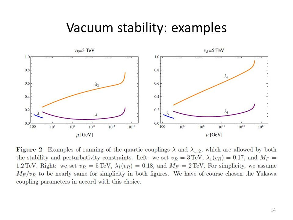 Vacuum stability: examples 14