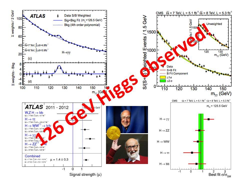 126 GeV Higgs observed! 3