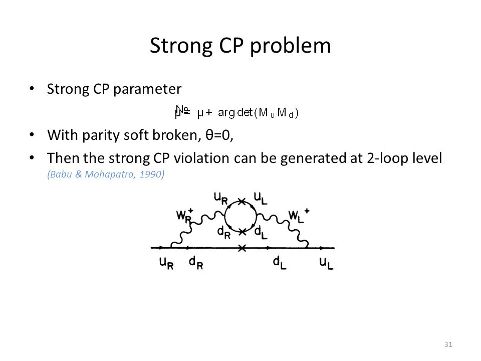 Strong CP problem Strong CP parameter With parity soft broken, θ=0, Then the strong CP violation can be generated at 2-loop level (Babu & Mohapatra, 1990) 31