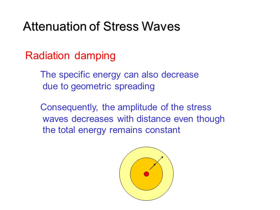 Radiation damping The specific energy can also decrease due to geometric spreading Consequently, the amplitude of the stress waves decreases with distance even though the total energy remains constant Attenuation of Stress Waves