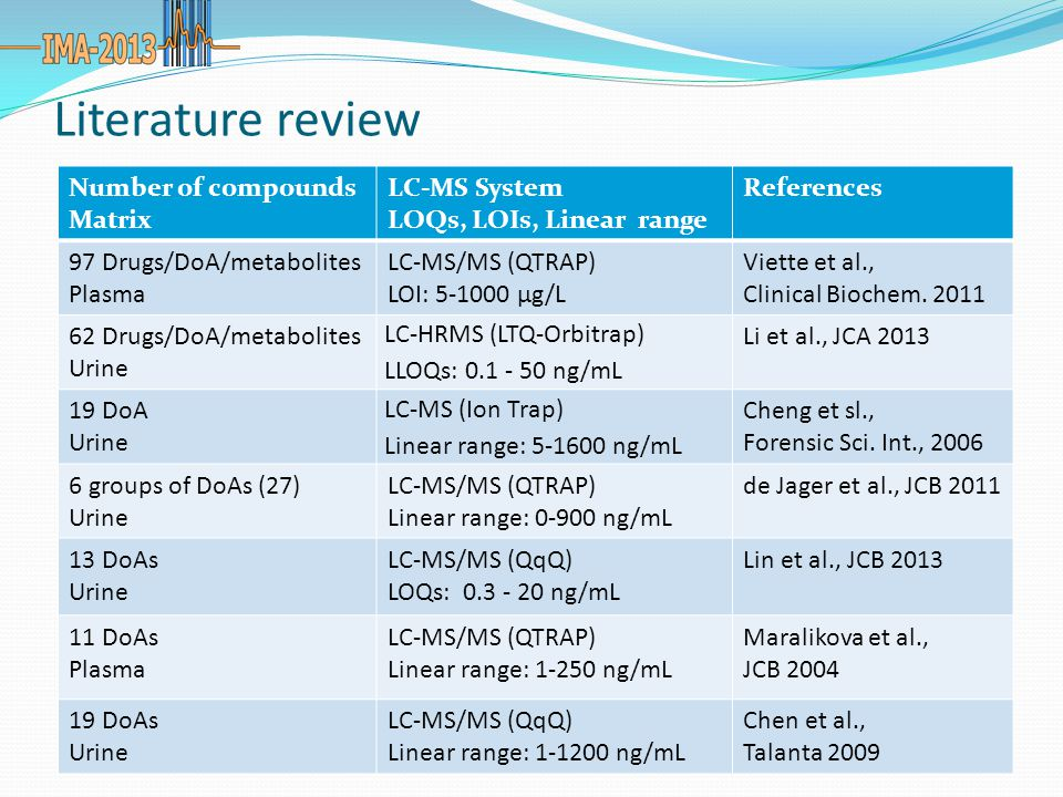Literature review Number of compounds Matrix LC-MS System LOQs, LOIs, Linear range References 97 Drugs/DoA/metabolites Plasma LC-MS/MS (QTRAP) LOI: 5-1000 μg/L Viette et al., Clinical Biochem.