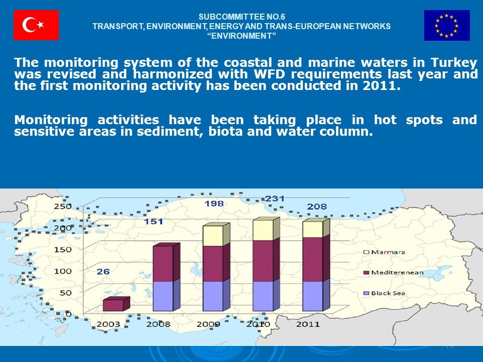 SUBCOMMITTEE NO.6 TRANSPORT, ENVIRONMENT, ENERGY AND TRANS-EUROPEAN NETWORKS ENVIRONMENT 19 The monitoring system of the coastal and marine waters in Turkey was revised and harmonized with WFD requirements last year and the first monitoring activity has been conducted in 2011.