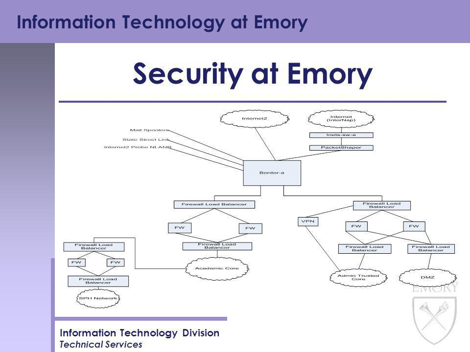 Information Technology at Emory Information Technology Division Technical Services Security at Emory