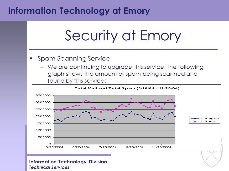 Information Technology at Emory Information Technology Division Technical Services Security at Emory Spam Scanning Service –We are continuing to upgrade this service.