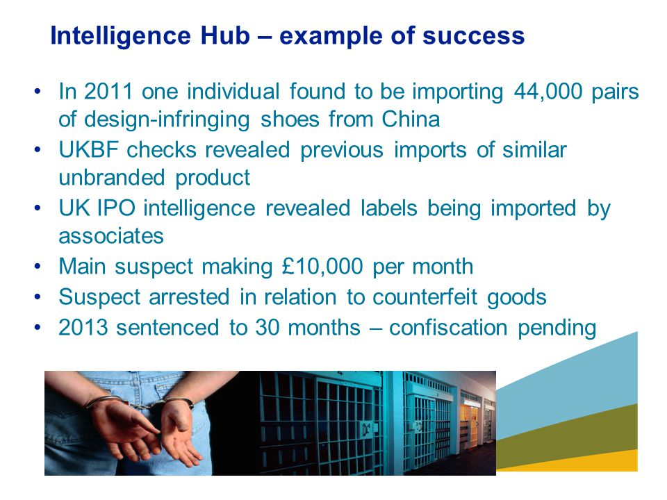 Intelligence Hub – example of success In 2011 one individual found to be importing 44,000 pairs of design-infringing shoes from China UKBF checks reve