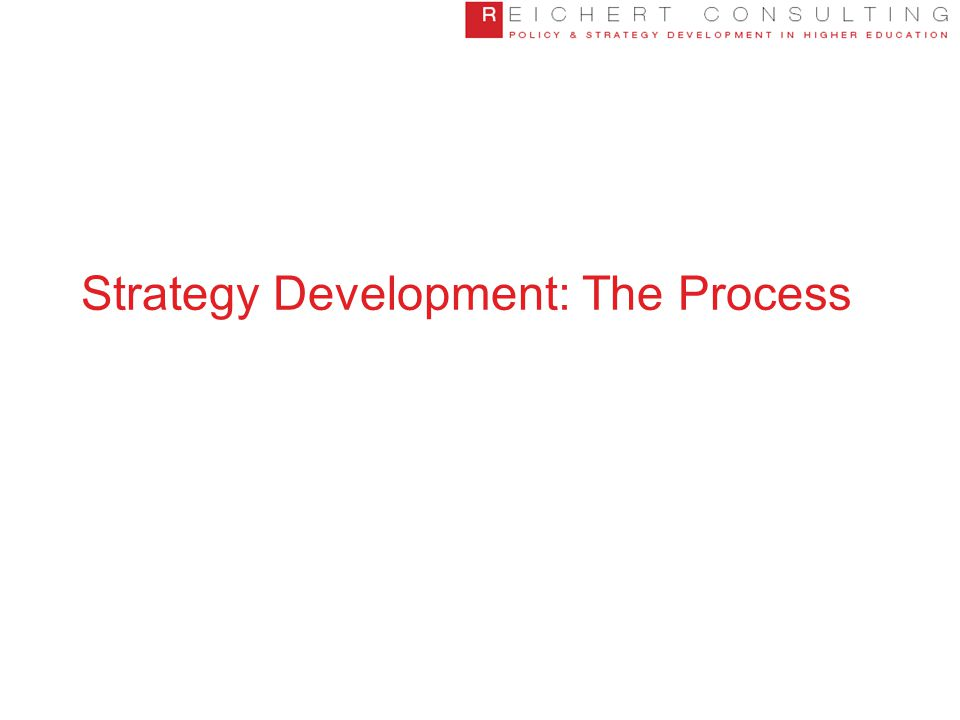 Strategy Development: The Process