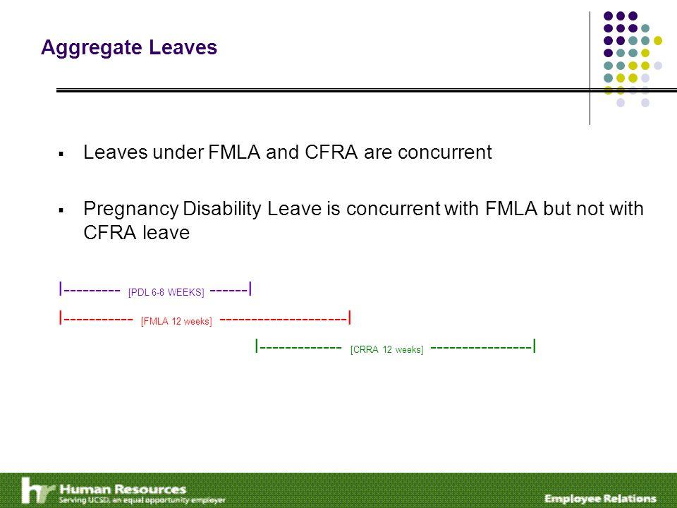 Aggregate Leaves  Leaves under FMLA and CFRA are concurrent  Pregnancy Disability Leave is concurrent with FMLA but not with CFRA leave I--------- [PDL 6-8 WEEKS] ------I I----------- [FMLA 12 weeks] --------------------I I------------- [CRRA 12 weeks] ----------------I