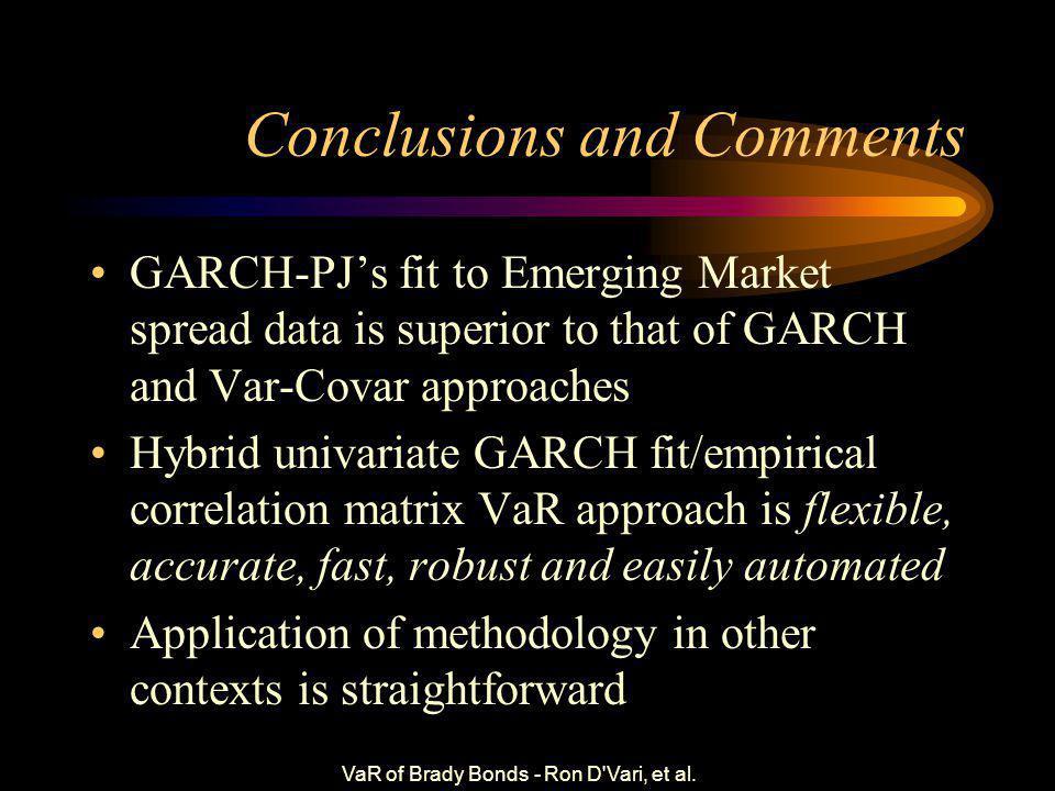 VaR of Brady Bonds - Ron D Vari, et al.