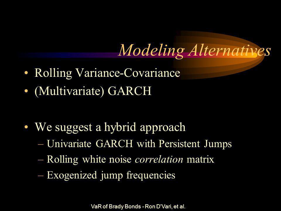 VaR of Brady Bonds - Ron D'Vari, et al. Methodology Requirements Accuracy Robustness Feasible automation and maintenance