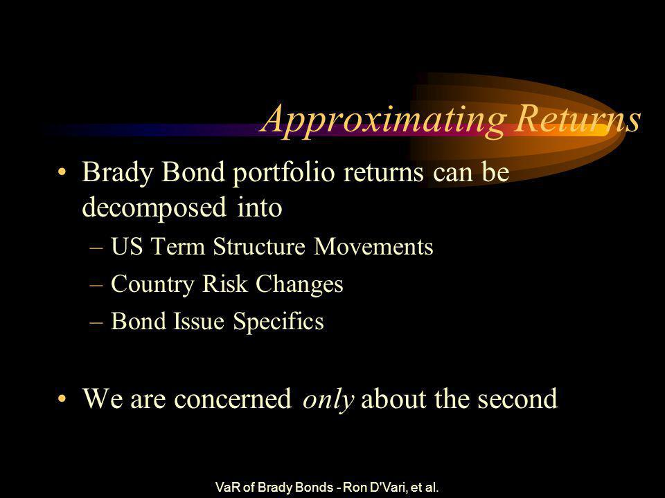 VaR of Brady Bonds - Ron D Vari, et al.