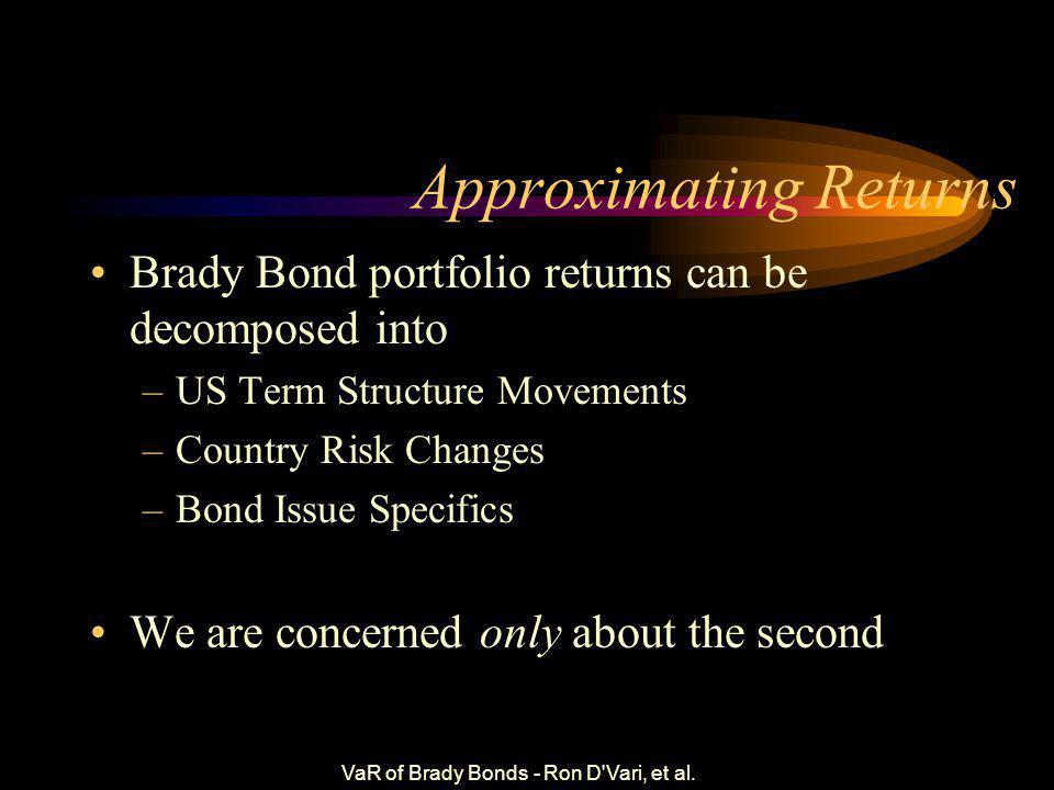 VaR of Brady Bonds - Ron D'Vari, et al. Data Set JP Morgan's EMBI database of country- representative Brady Bond indices Current countries: Argentina,
