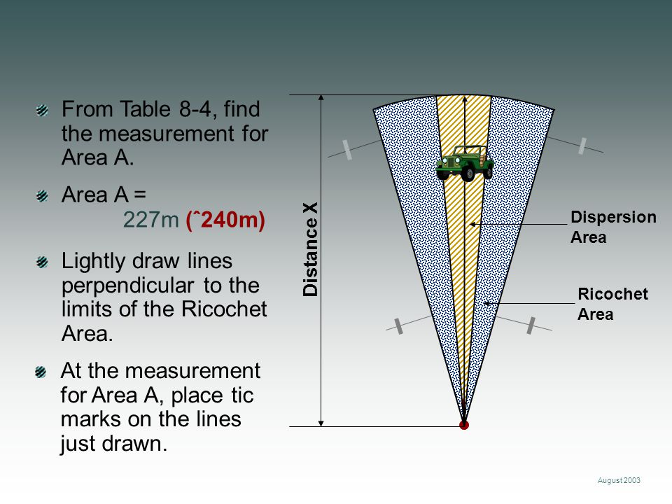 August 2003 From Table 8-4, find the measurement for Area A. 227m (ˆ240m) Area A = Lightly draw lines perpendicular to the limits of the Ricochet Area