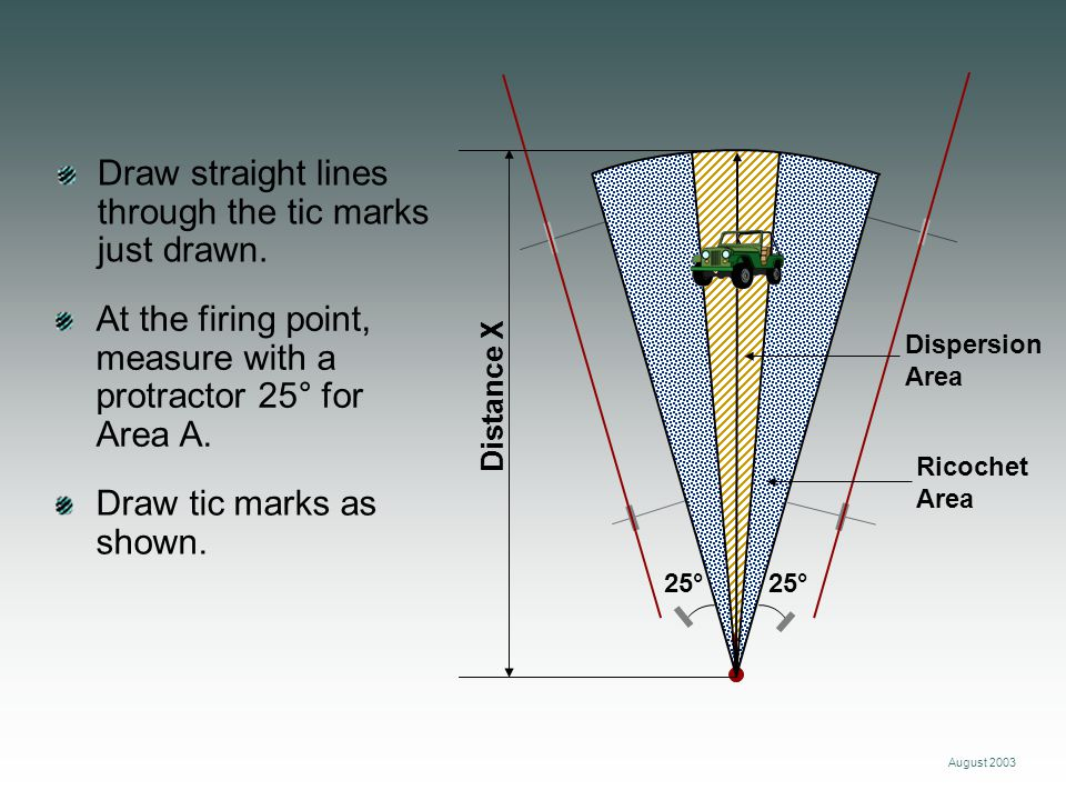 August 2003 At the firing point, measure with a protractor 25° for Area A. Draw straight lines through the tic marks just drawn. Draw tic marks as sho
