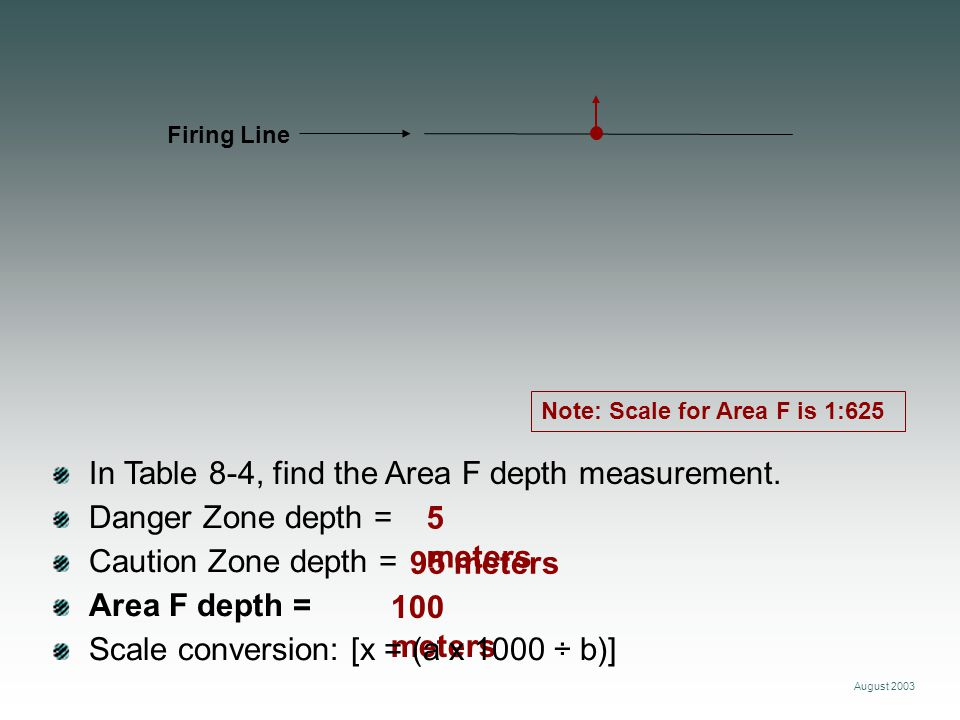 August 2003 In Table 8-4, find the Area F depth measurement. Danger Zone depth = 5 meters Firing Line Caution Zone depth = 95 meters Area F depth = 10