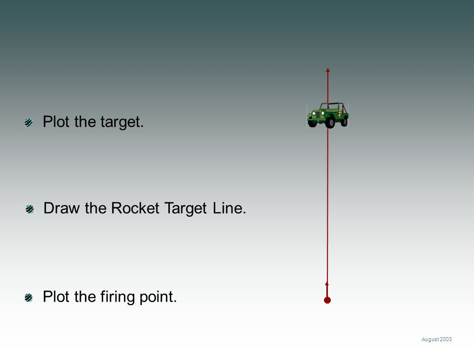 August 2003 Plot the firing point. Plot the target. Draw the Rocket Target Line.