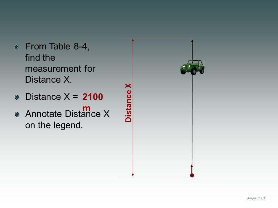 August 2003 2100 m From Table 8-4, find the measurement for Distance X. Distance X = Annotate Distance X on the legend. Distance X